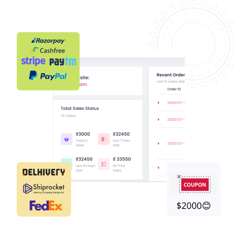Loaded with all the eCommerce tools you need.